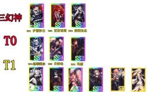 爆裂魔女最新ssr排行一览(爆裂魔女SSR角色强度排行最新)